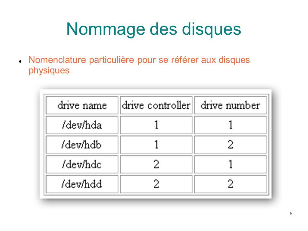 Nommage des disques Nomenclature particulière pour se référer aux disques physiques