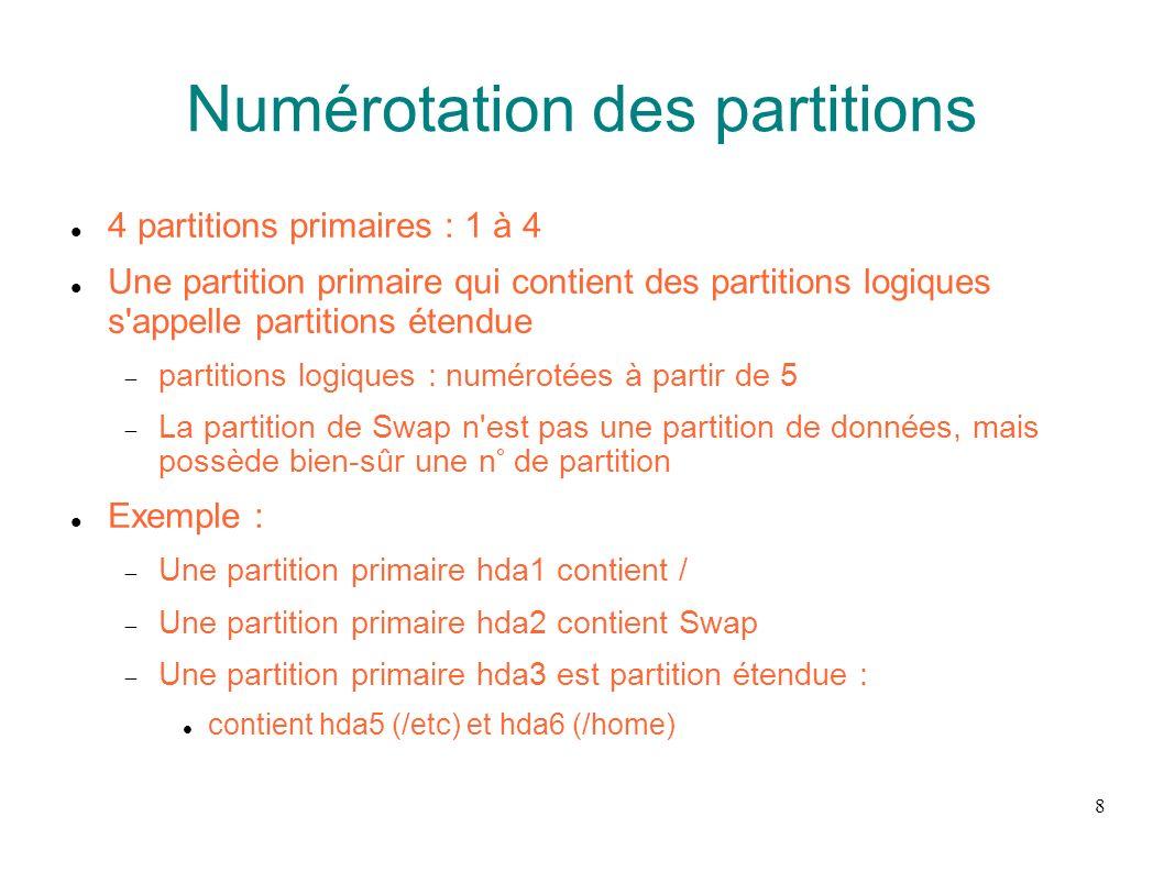 Numérotation des partitions