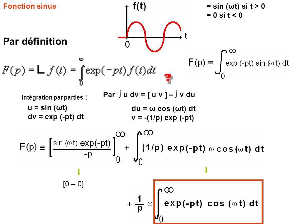 Par définition Fonction sinus = sin (ωt) si t > 0 = 0 si t < 0