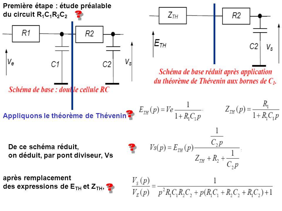 Première étape : étude préalable du circuit R1C1R2C2
