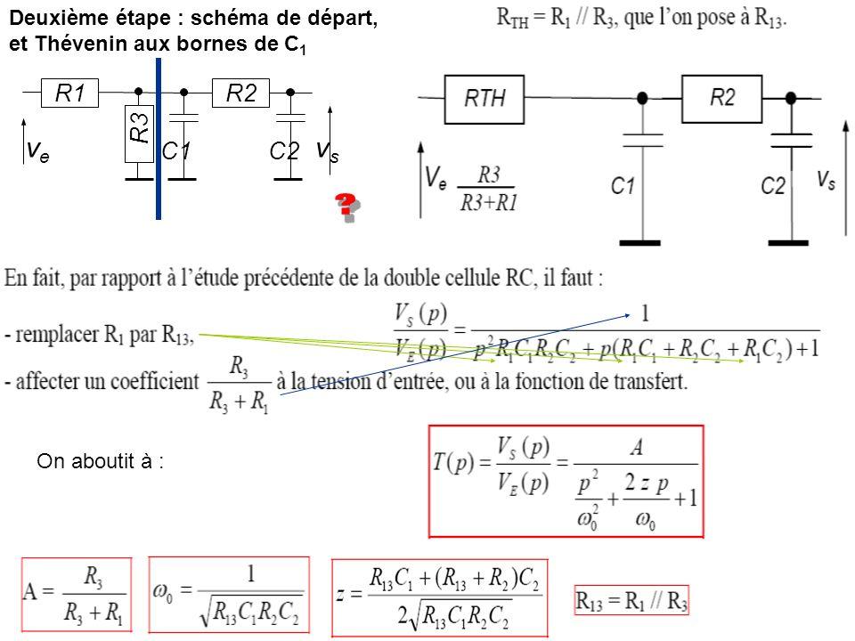 Deuxième étape : schéma de départ, et Thévenin aux bornes de C1