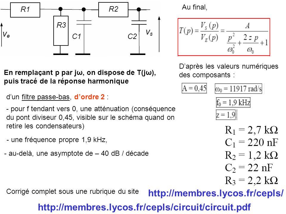 Au final, D'après les valeurs numériques. des composants : En remplaçant p par jω, on dispose de T(jω), puis tracé de la réponse harmonique.