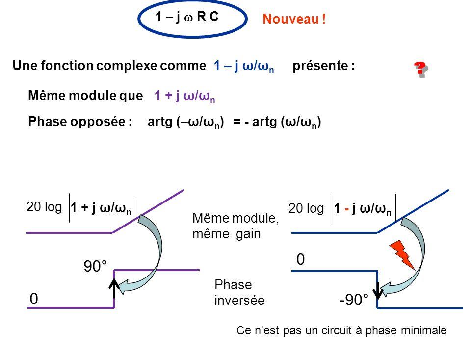 90° -90° 1 – j  R C Nouveau ! Une fonction complexe comme 1 – j ω/ωn