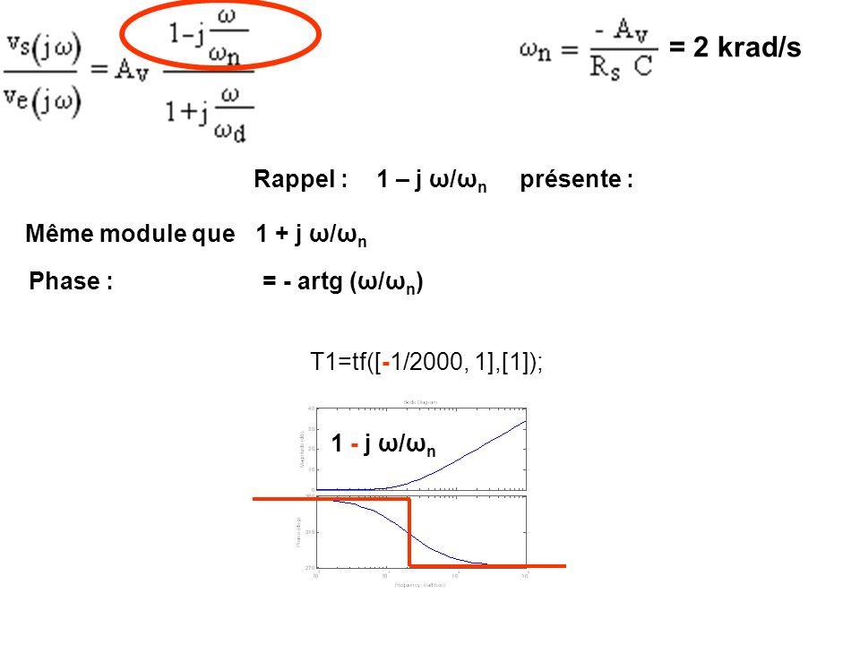 = 2 krad/s Rappel : 1 – j ω/ωn présente : Même module que 1 + j ω/ωn
