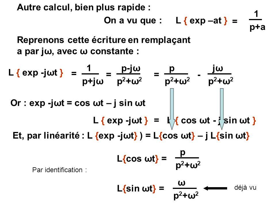 Autre calcul, bien plus rapide : 1 On a vu que : L { exp –at } = p+a
