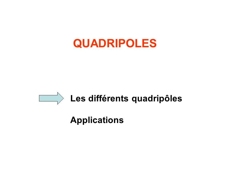 QUADRIPOLES Les différents quadripôles Applications