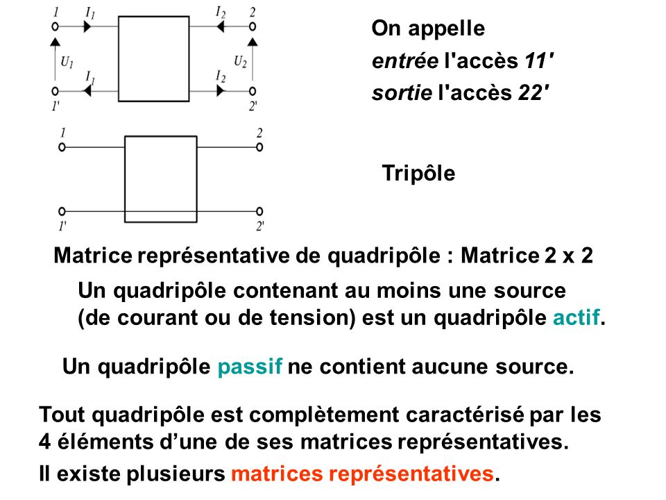 On appelleentrée l accès 11 sortie l accès 22 Tripôle. Matrice représentative de quadripôle : Matrice 2 x 2.
