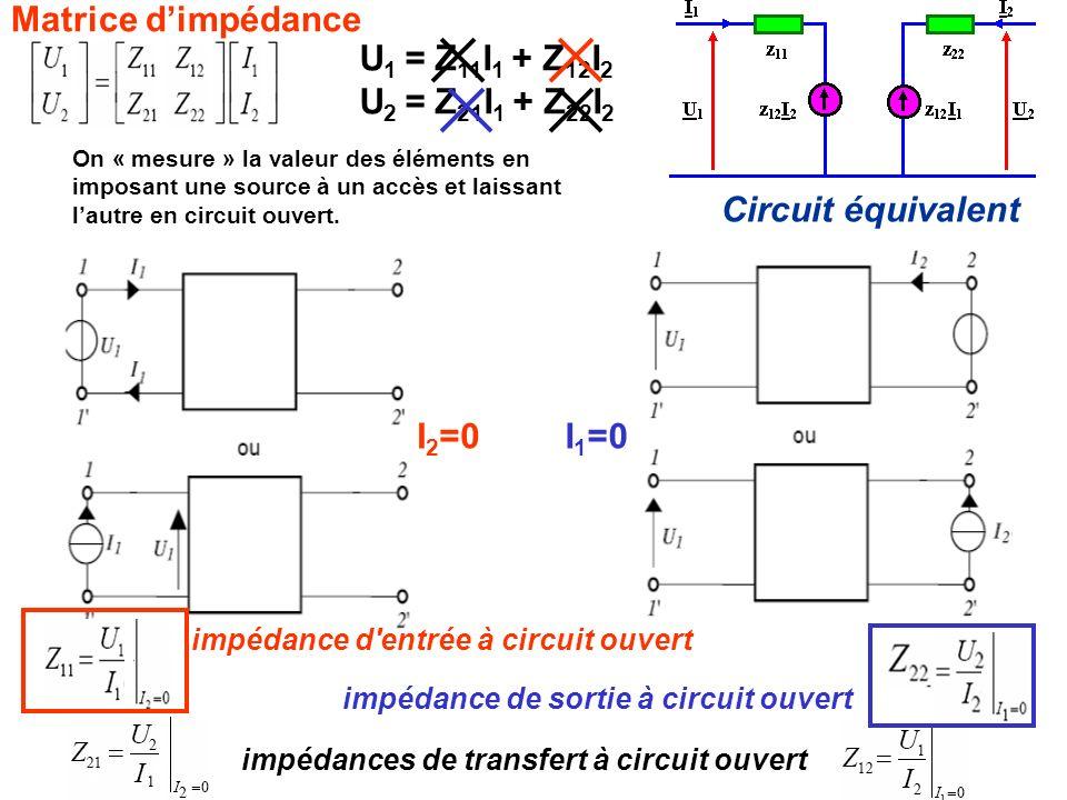 Matrice d'impédance U1 = Z11I1 + Z12I2 U2 = Z21I1 + Z22I2