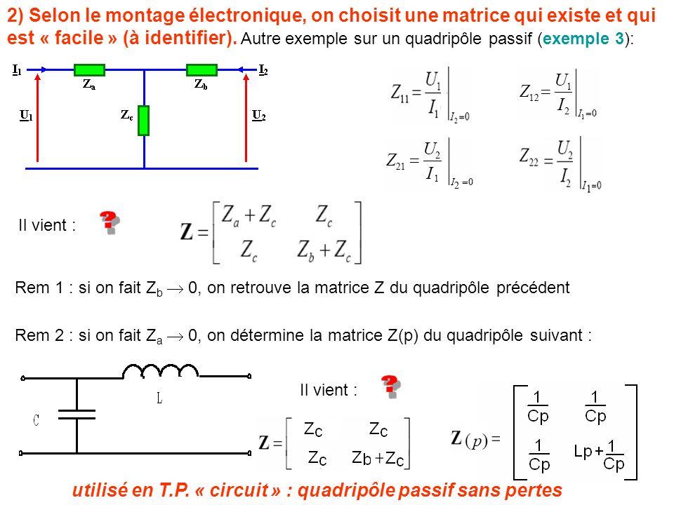 utilisé en T.P. « circuit » : quadripôle passif sans pertes