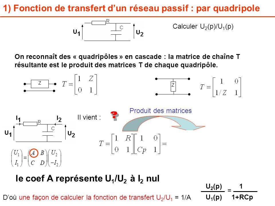1) Fonction de transfert d'un réseau passif : par quadripole