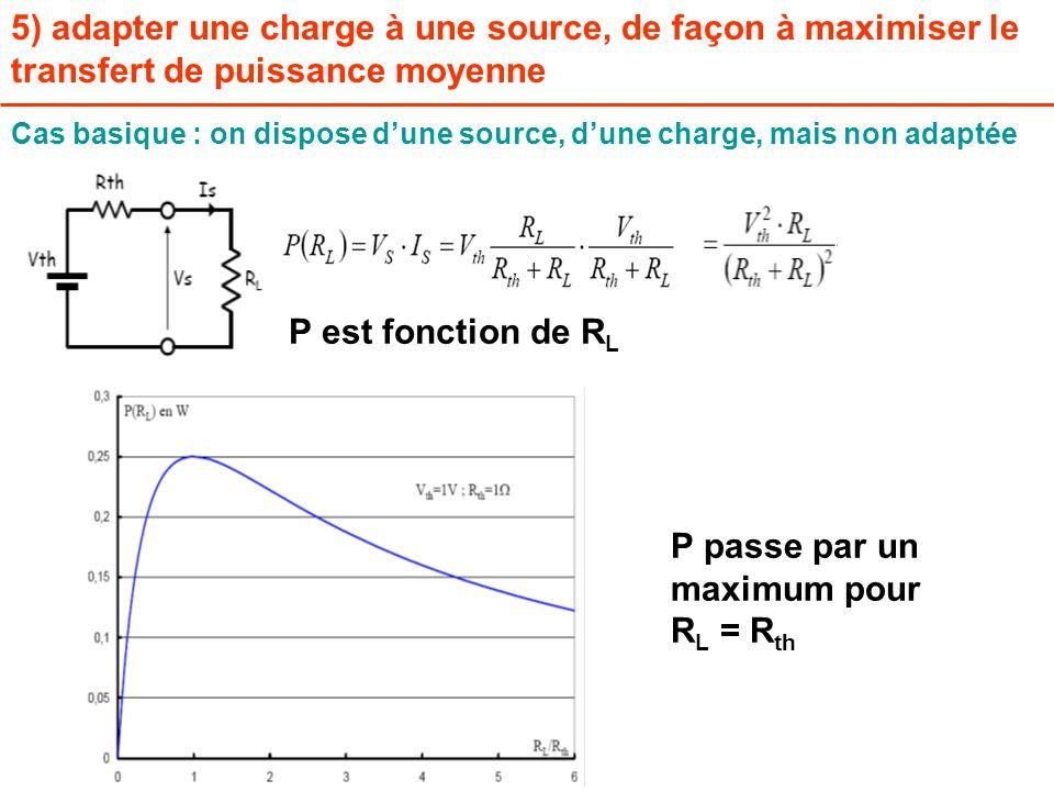 P passe par un maximum pour RL = Rth