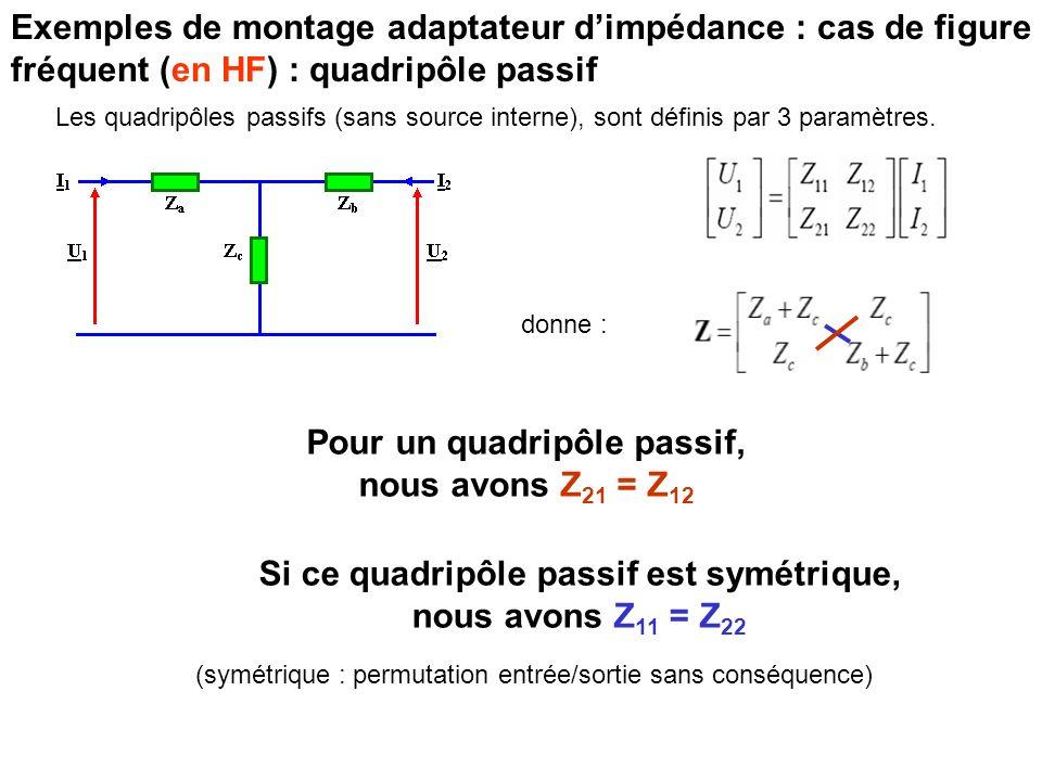 Pour un quadripôle passif, nous avons Z21 = Z12