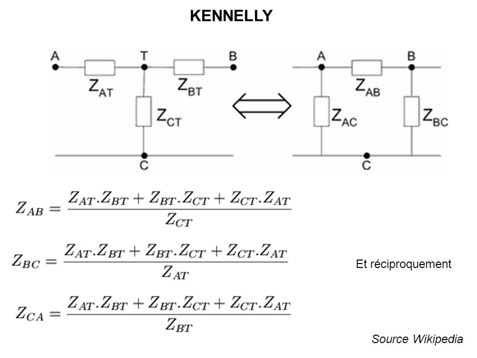 KENNELLY Et réciproquement Source Wikipedia