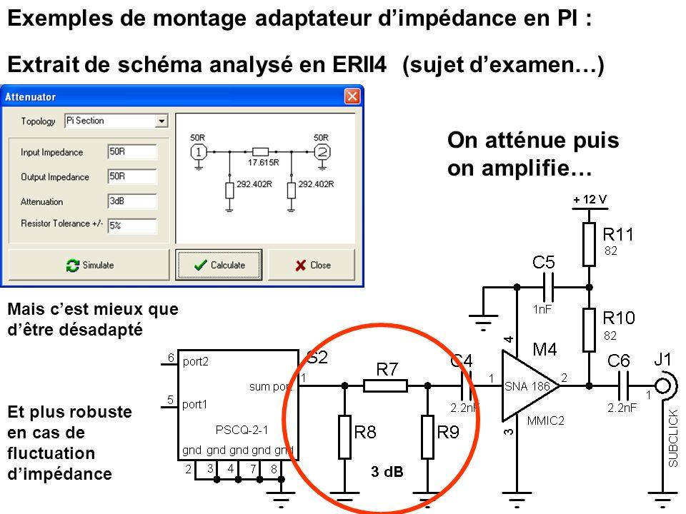 Exemples de montage adaptateur d'impédance en PI :
