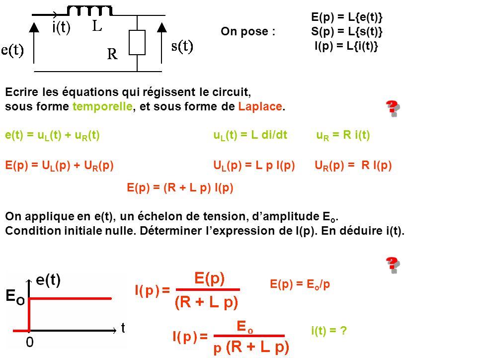 E(p) = L{e(t)} S(p) = L{s(t)} I(p) = L{i(t)} On pose : Ecrire les équations qui régissent le circuit,