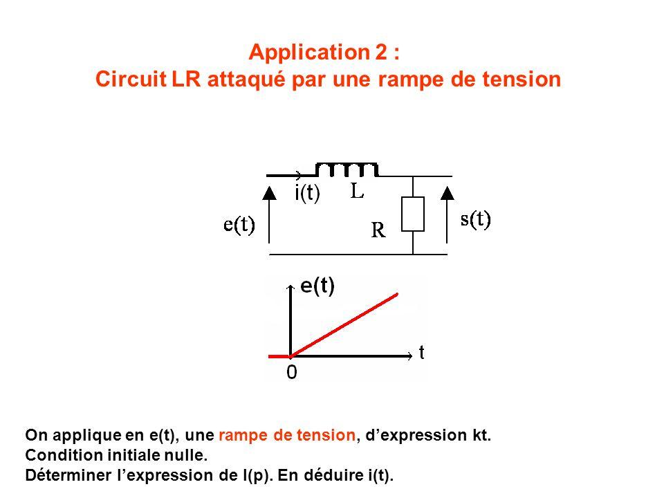 Circuit LR attaqué par une rampe de tension