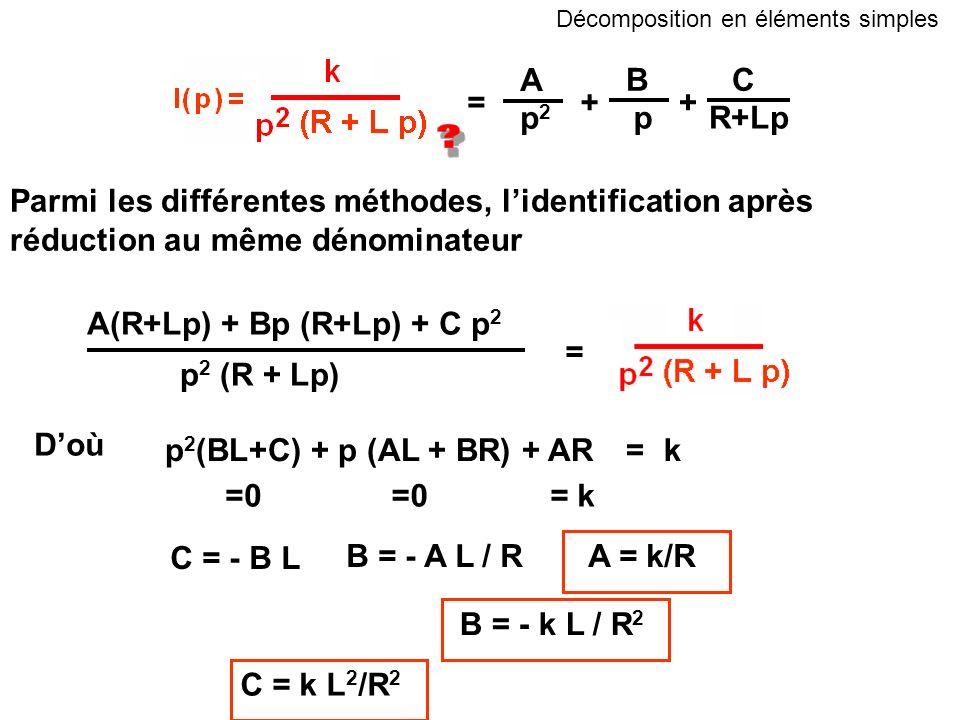 Décomposition en éléments simples