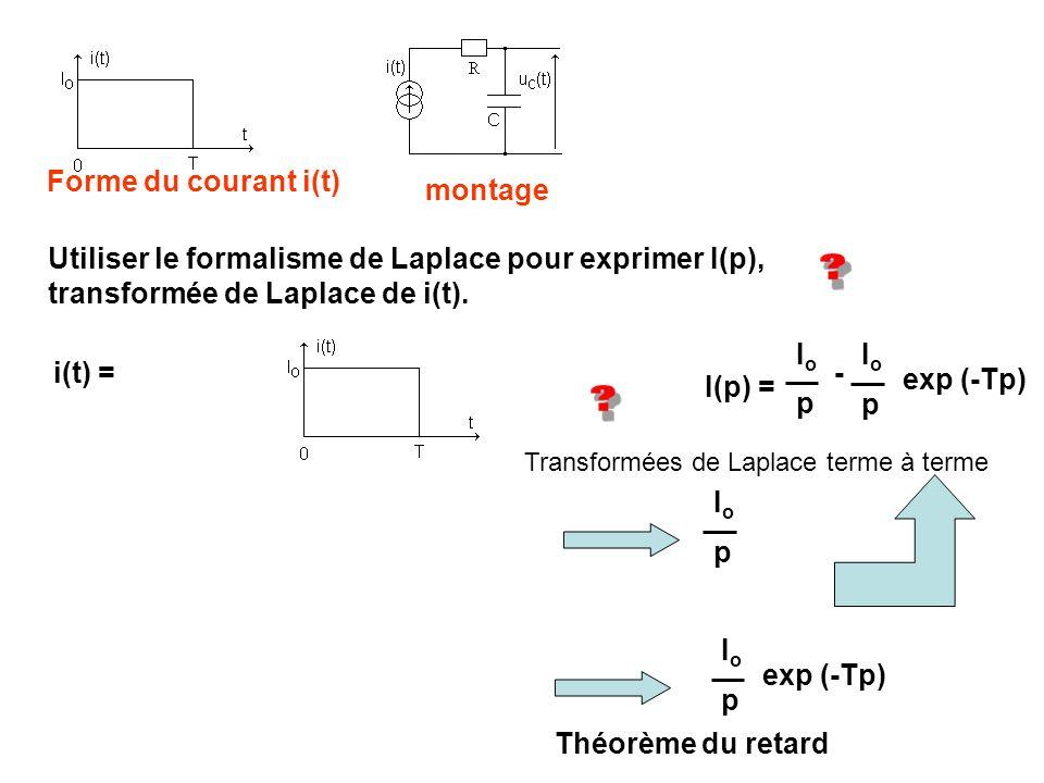 Utiliser le formalisme de Laplace pour exprimer I(p),