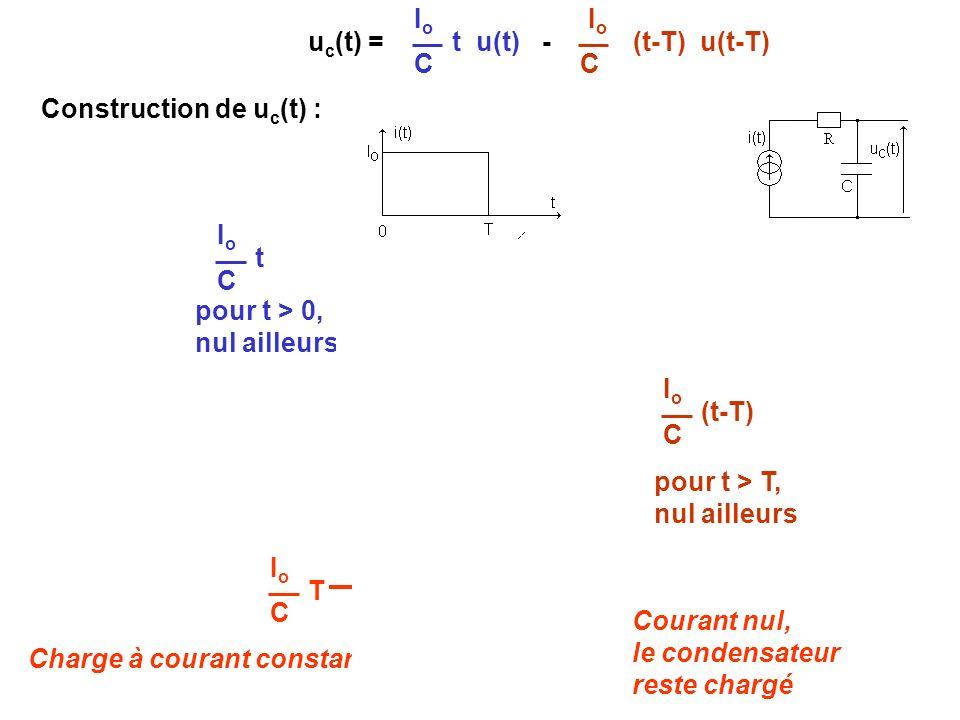 Io Io. uc(t) = t u(t) - (t-T) u(t-T) C. C. Construction de uc(t) : Io. t. C. pour t > 0,