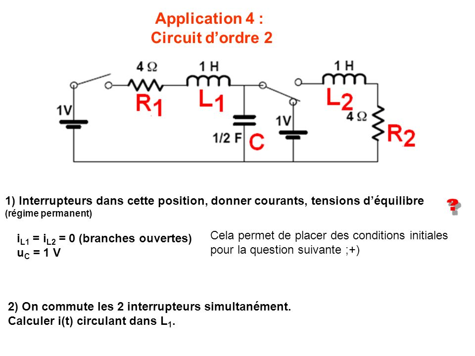 Application 4 : Circuit d'ordre 2