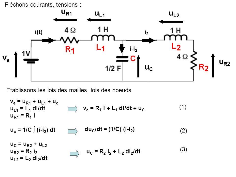 uR1 uL1 uL2 ve uR2 uC Fléchons courants, tensions : i(t) i2 i-i2