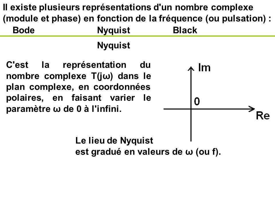 est gradué en valeurs de ω (ou f).
