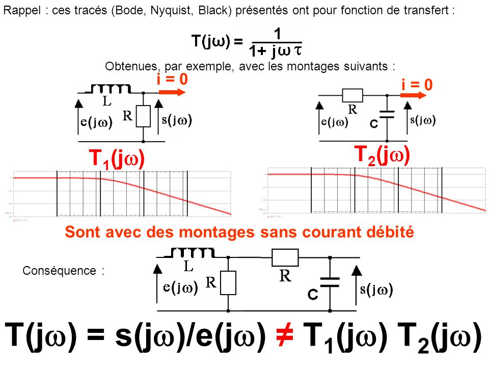 T(j) = s(j)/e(j) ≠ T1(j) T2(j)