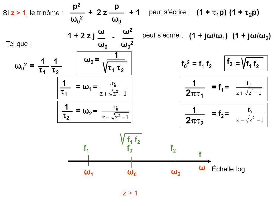 1 2 1 21 2 22 p2 p (1 + 1p) (1 + 2p) + 2 z + 1 ω02 ω0 ω ω2