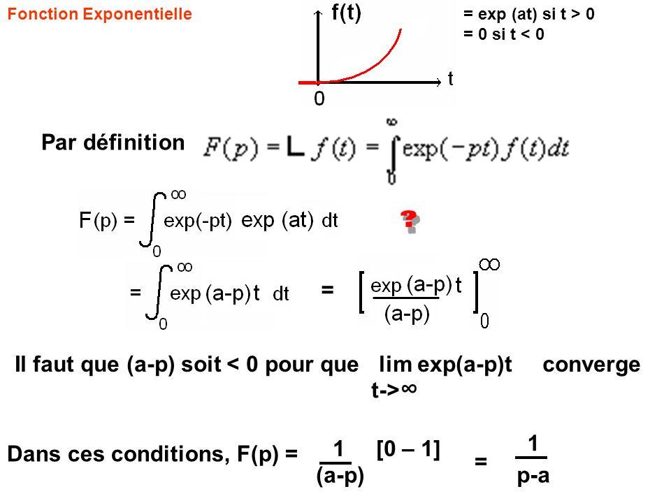Il faut que (a-p) soit < 0 pour que lim exp(a-p)t converge t->∞
