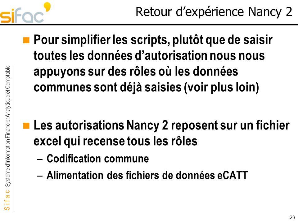 Retour d'expérience Nancy 2