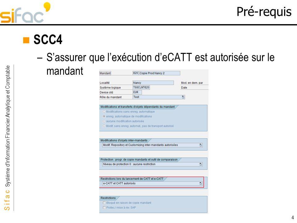 Pré-requis SCC4 S'assurer que l'exécution d'eCATT est autorisée sur le mandant
