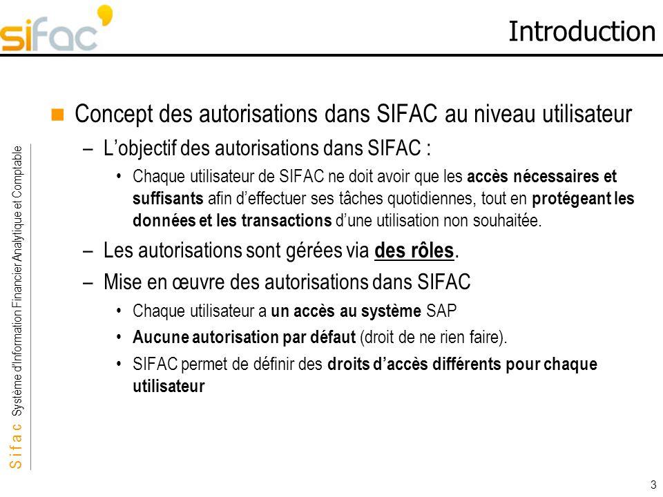 Introduction Concept des autorisations dans SIFAC au niveau utilisateur. L'objectif des autorisations dans SIFAC :