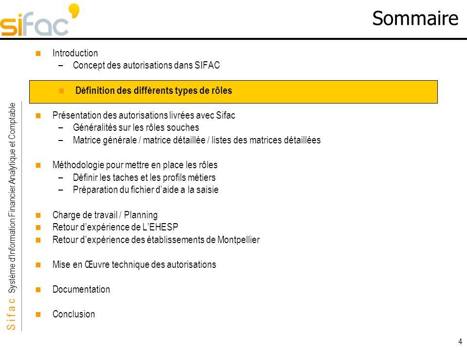 Sommaire Introduction Concept des autorisations dans SIFAC