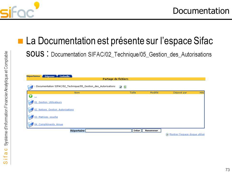 Documentation La Documentation est présente sur l'espace Sifac sous : Documentation SIFAC/02_Technique/05_Gestion_des_Autorisations.