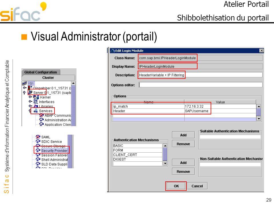 Atelier Portail Shibbolethisation du portail
