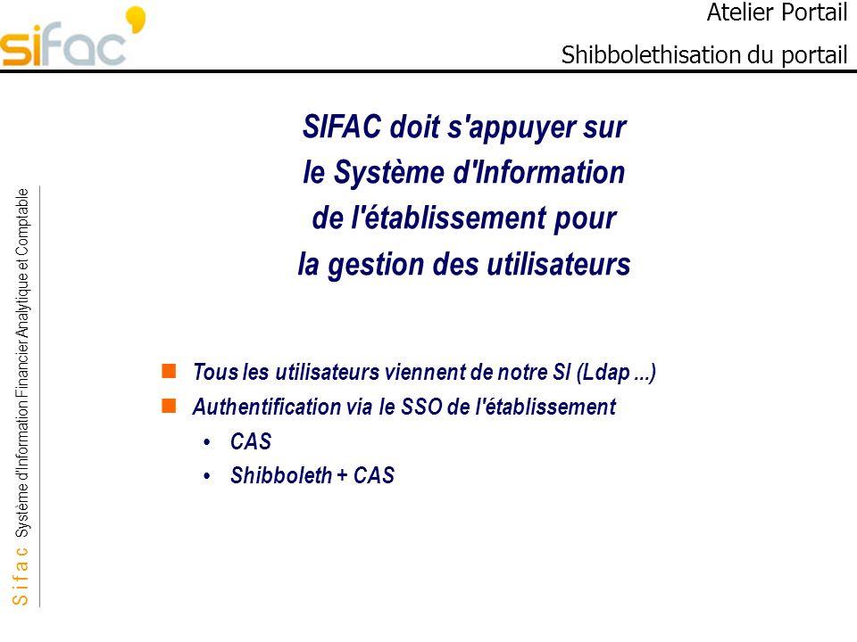 SIFAC doit s appuyer sur le Système d Information