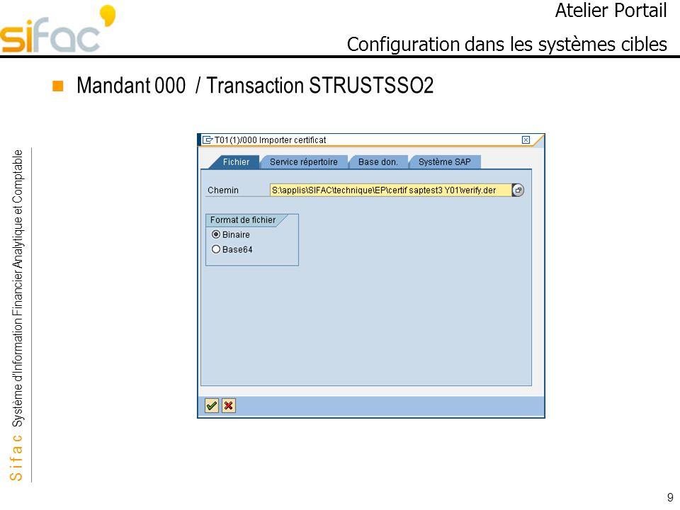 Atelier Portail Configuration dans les systèmes cibles