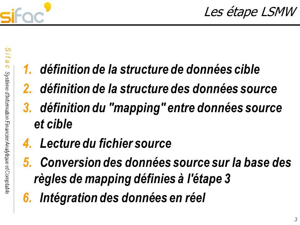 définition de la structure de données cible
