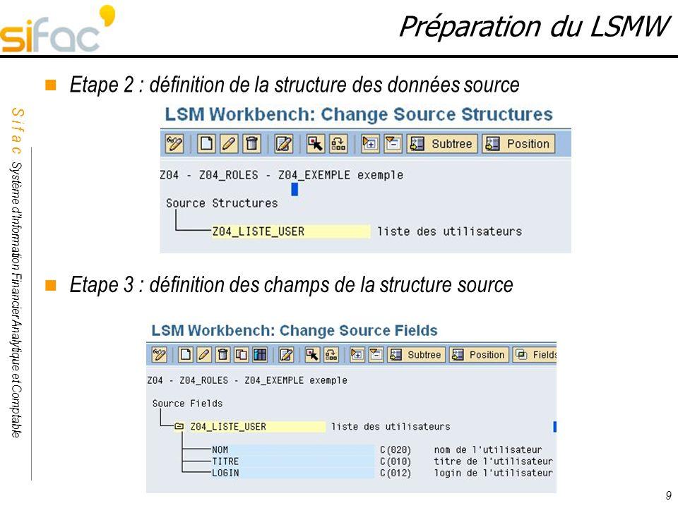 Préparation du LSMW Etape 2 : définition de la structure des données source. Etape 3 : définition des champs de la structure source.