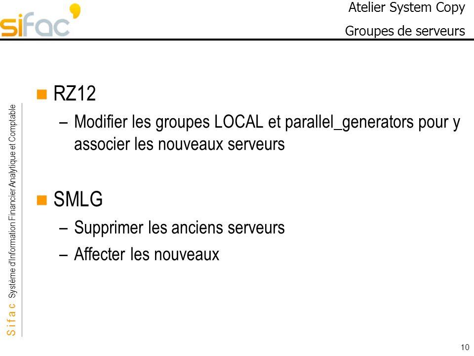 Atelier System Copy Groupes de serveurs
