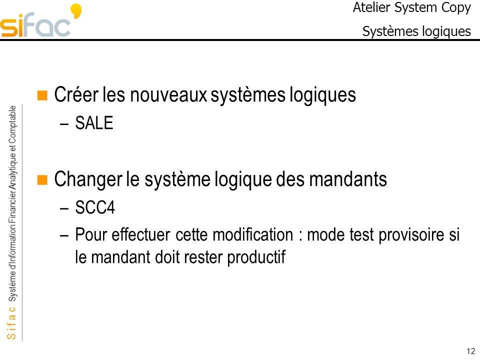 Atelier System Copy Systèmes logiques
