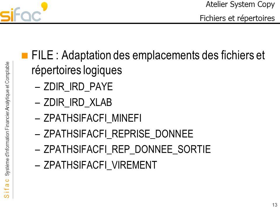 Atelier System Copy Fichiers et répertoires