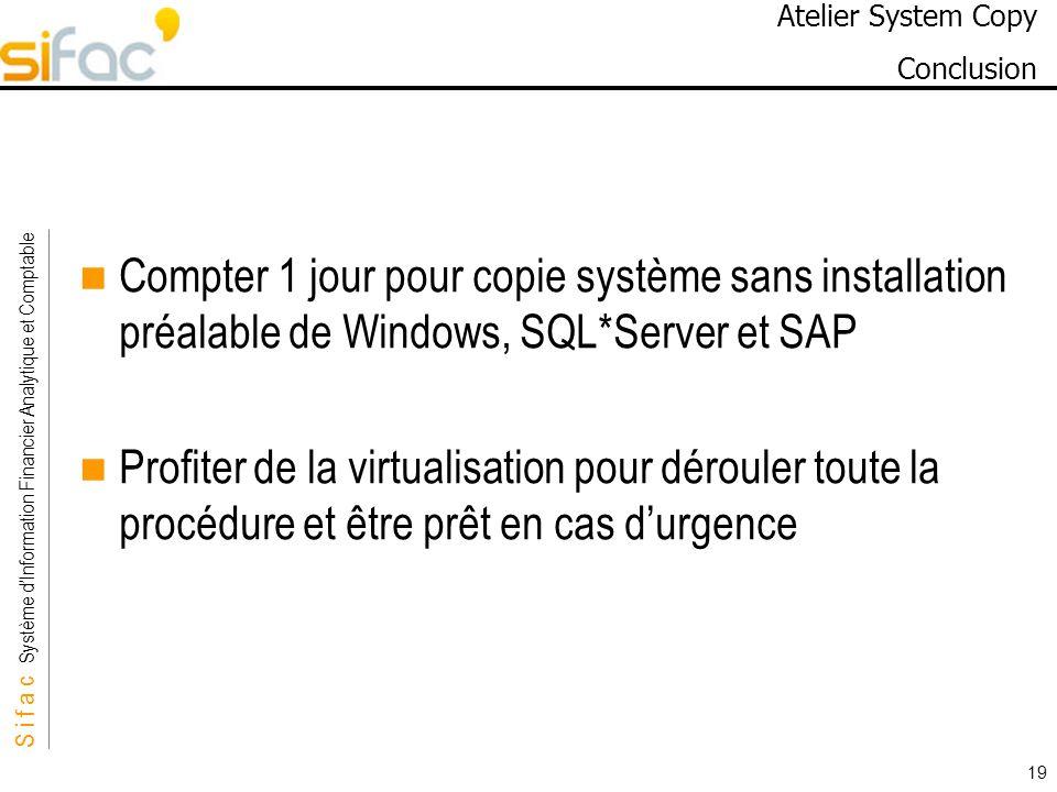 Atelier System Copy Conclusion