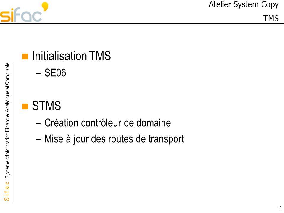 Atelier System Copy TMS