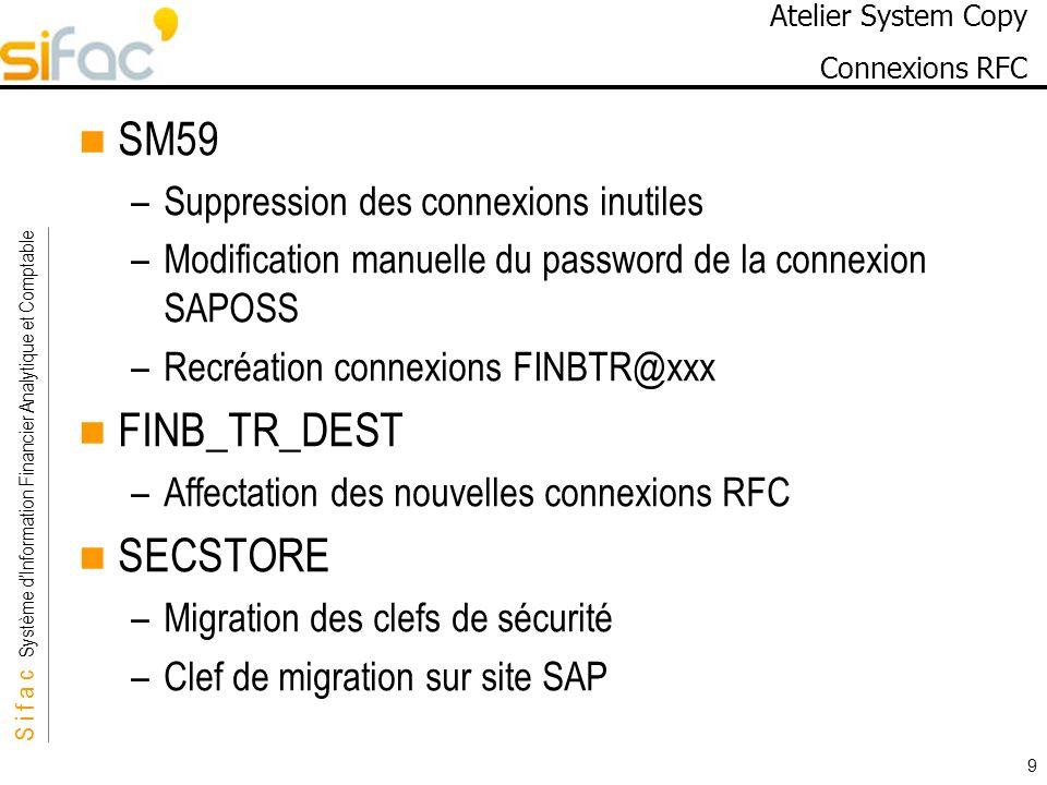 Atelier System Copy Connexions RFC