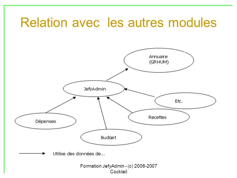 Relation avec les autres modules