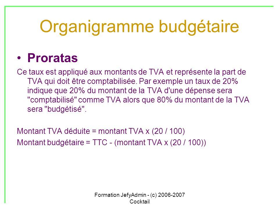 Organigramme budgétaire