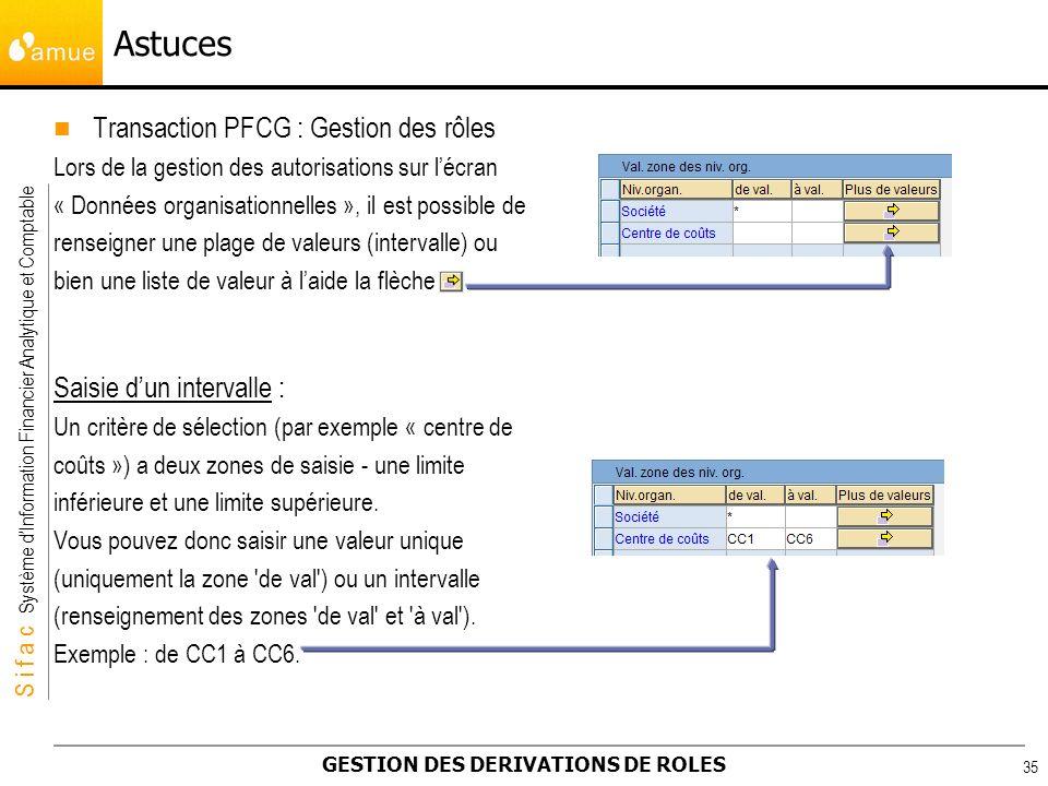 Astuces Transaction PFCG : Gestion des rôles Saisie d'un intervalle :