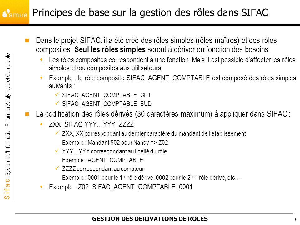 Principes de base sur la gestion des rôles dans SIFAC