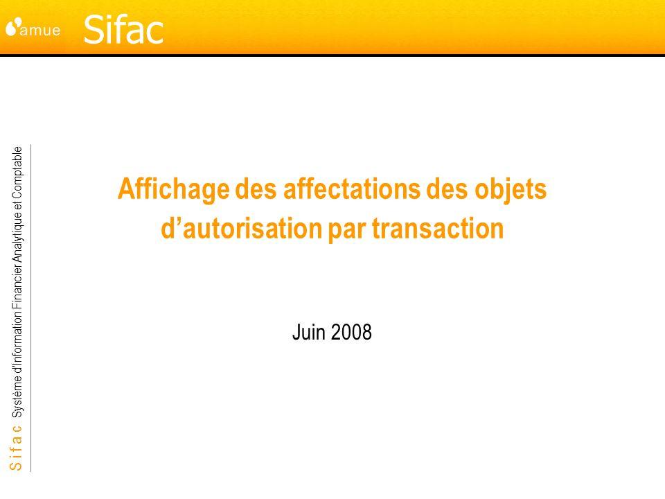 Affichage des affectations des objets d'autorisation par transaction